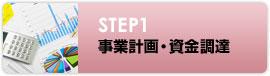 STEP1 事業計画・資金調達